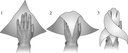 Плечевой сустав наложение косыночной повязки